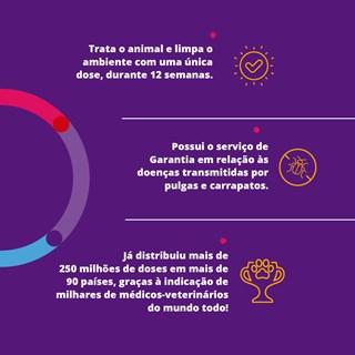 Antipulgas e Carrapatos Bravecto Para Cães De 20 a 40kg