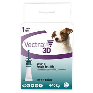Antipulgas e Carrapatos Ceva Vectra 3d Para Cães De 4 a 10kg