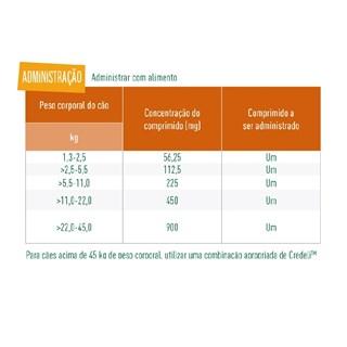 Antipulgas e Carrapatos Elanco Credeli 450 mg para Cães